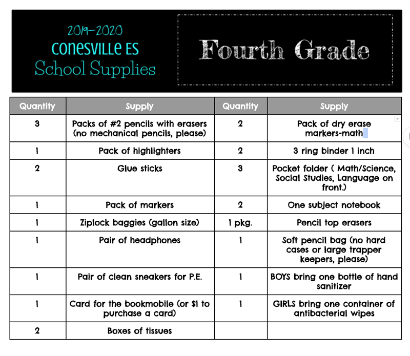 Conesville Elementary Supply Lists River View Local Schools